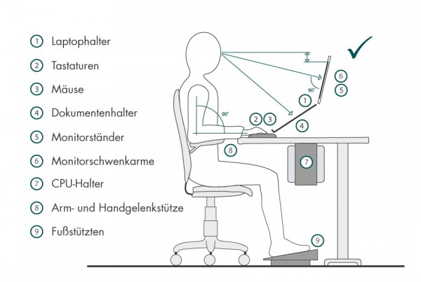 Ergonomie am Arbeitsplatz - Coaching von BR-Design
